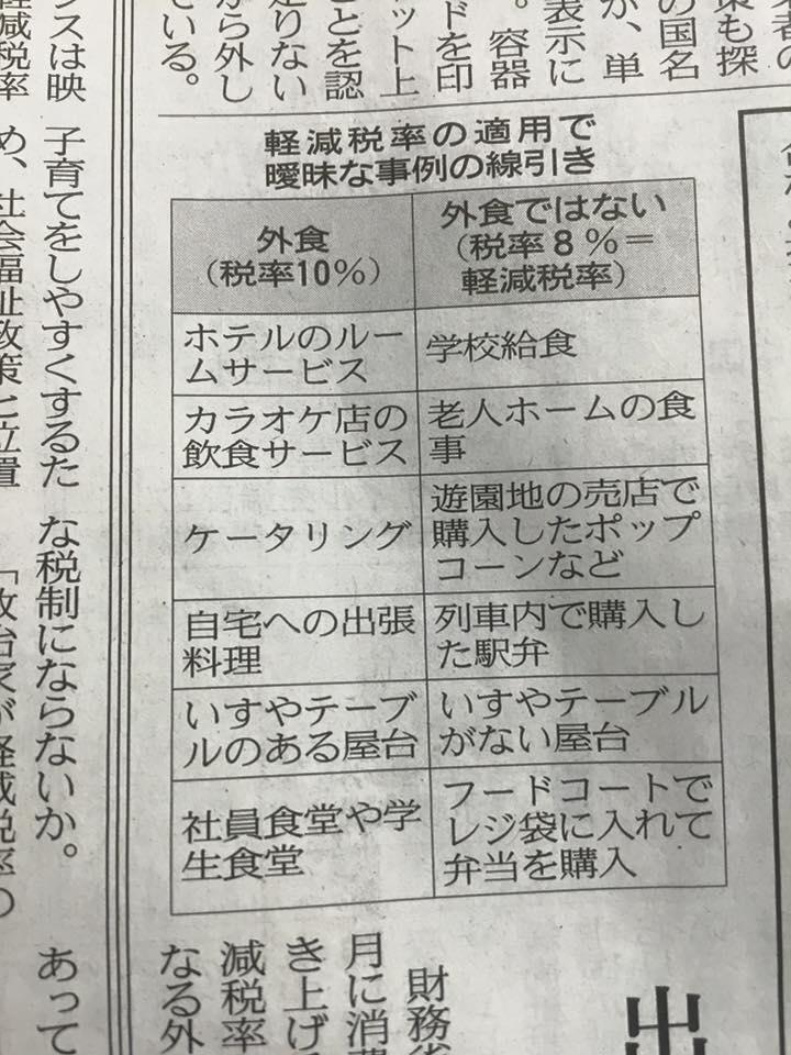 20160129軽減税率新聞記事